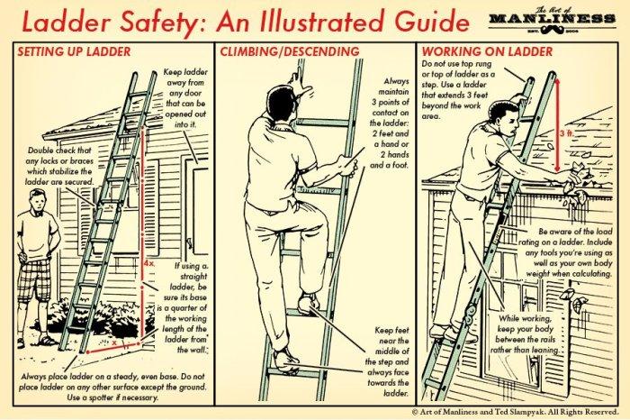 Ladder-Safety-1