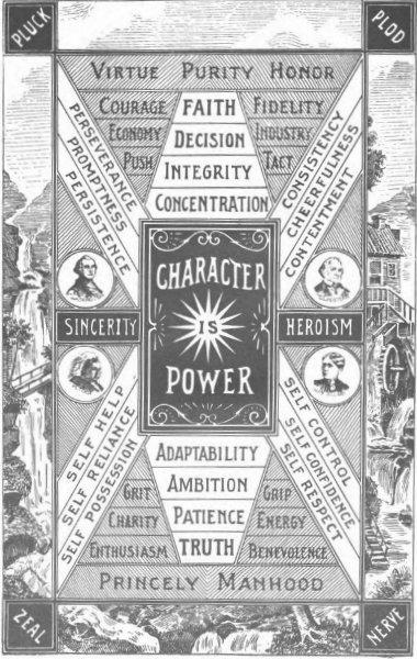 characterispower
